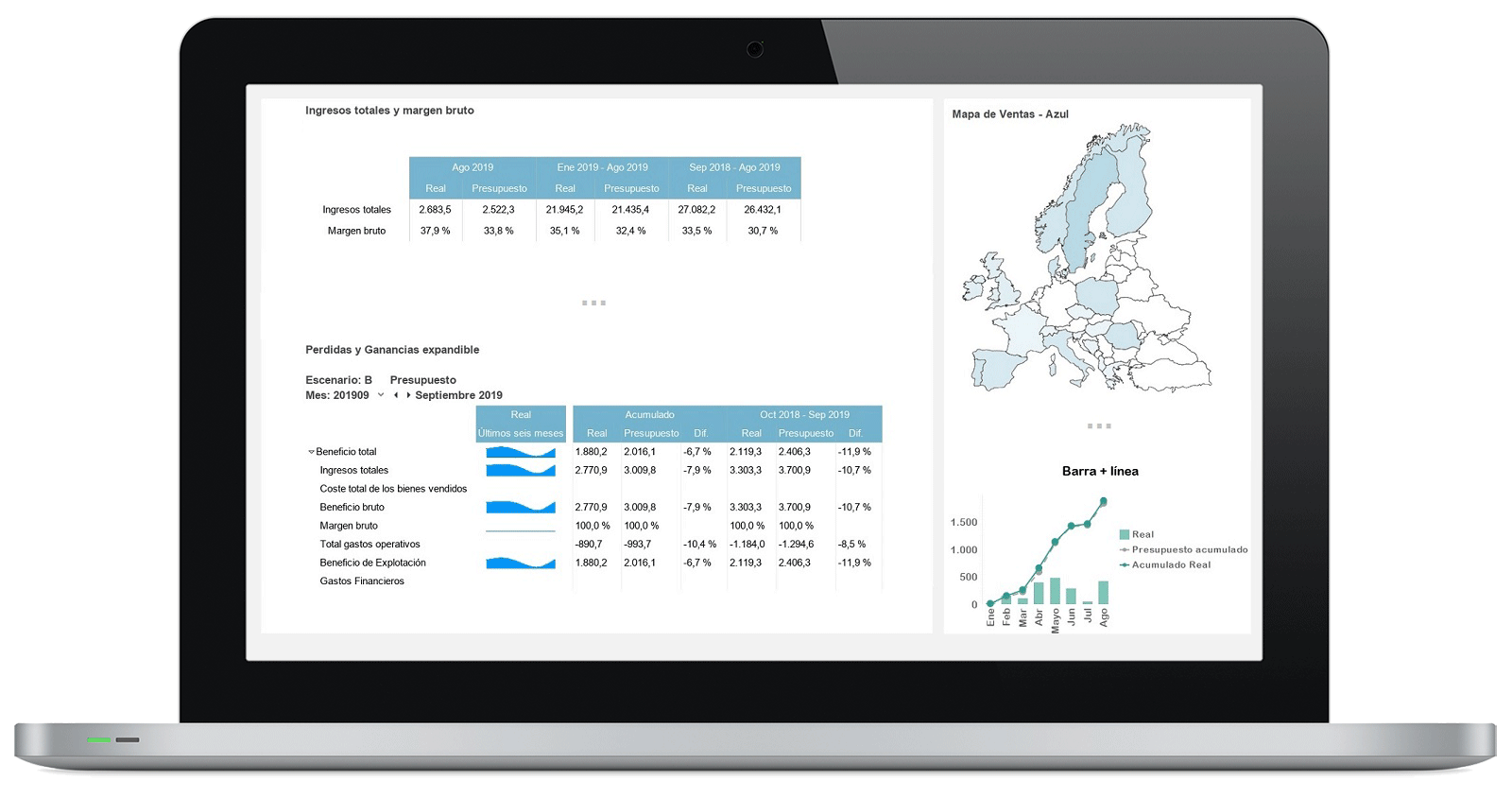 CPM - Business Intelligence - Análisis de Datos