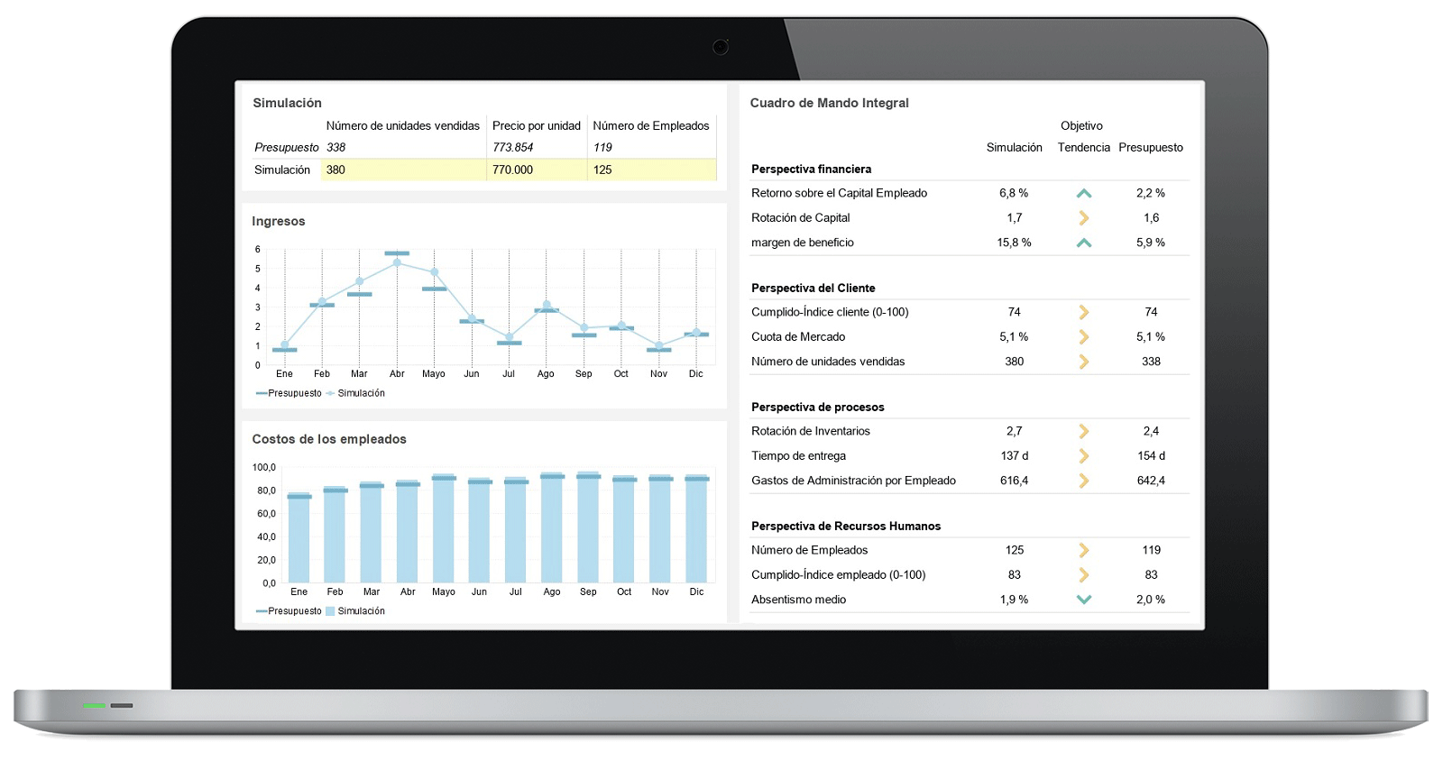 CPM - Business Intelligence - Análisis Predictivo
