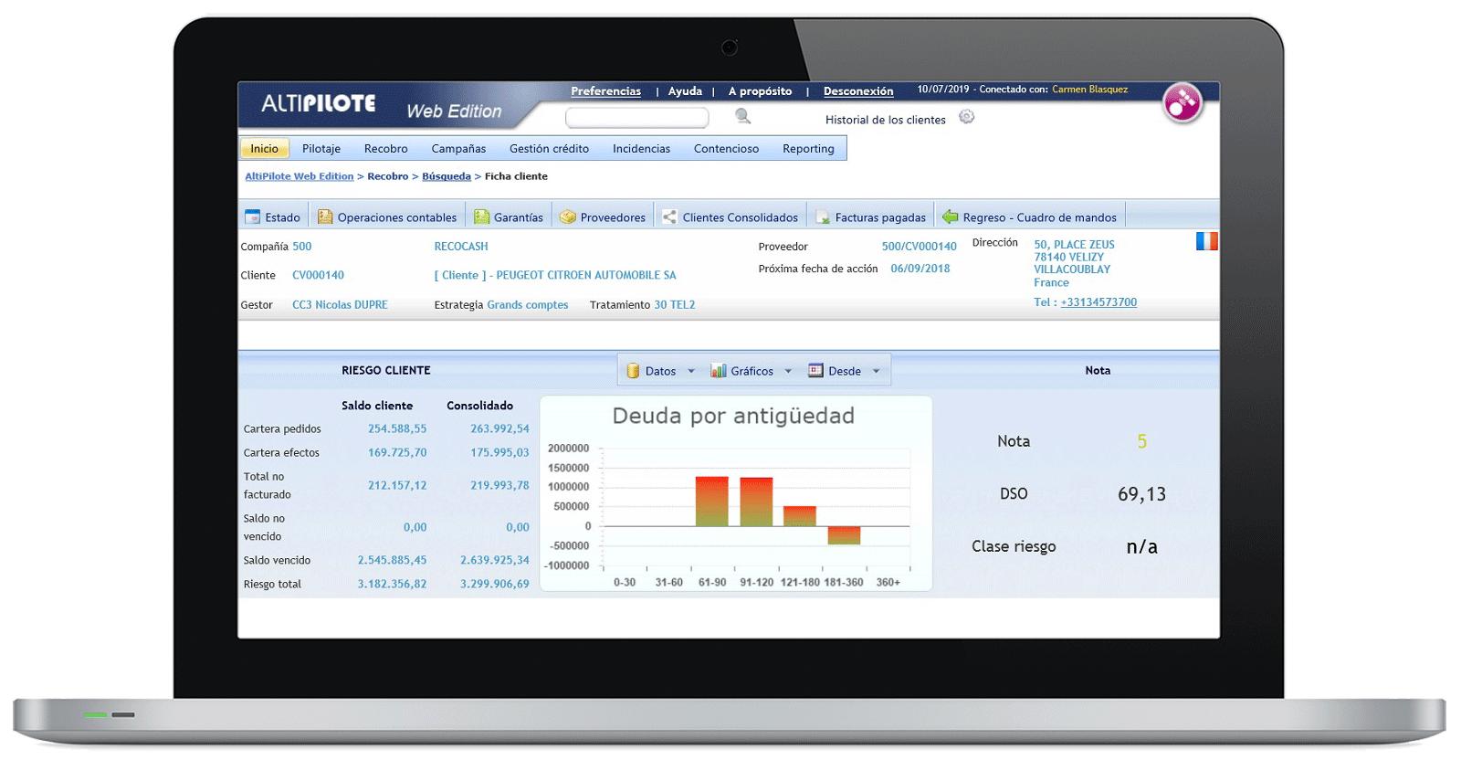 Credit Management - Gestion Riesgo de Crédito - Límite de Crédito