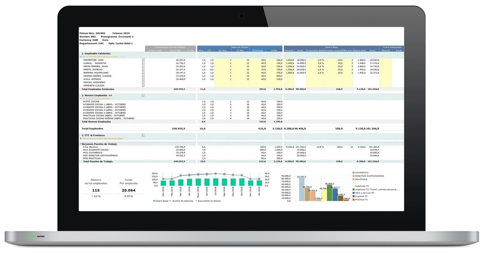 CPM - Presupuesto y Planificación - Personal Planning