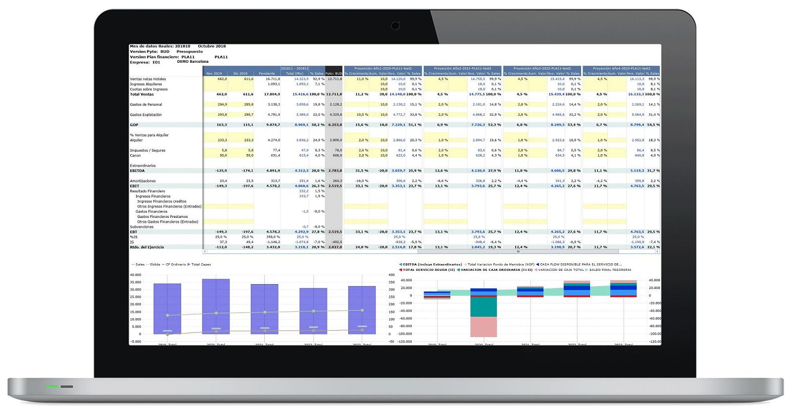 CPM - Presupuesto y Planificación - Planificación Financiera