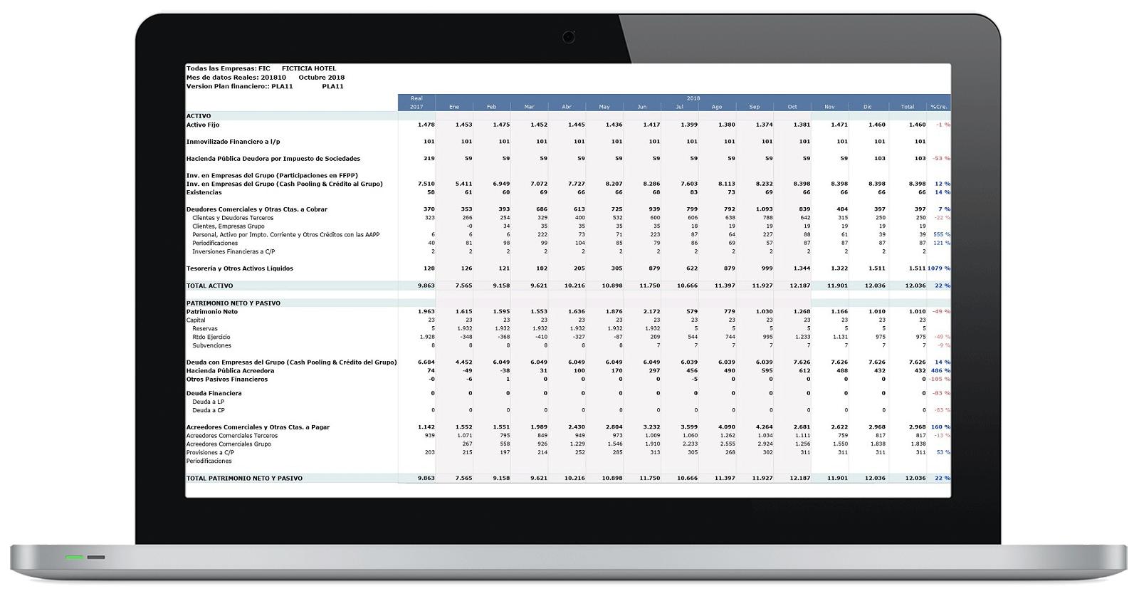 CPM - Presupuesto y Planificación - Balance