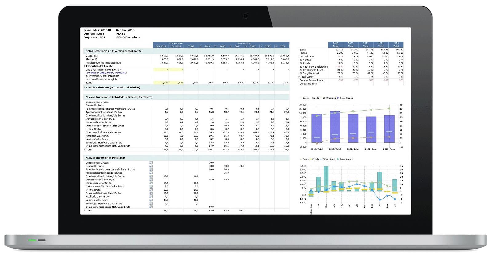 CPM - Presupuesto y Planificación - Planificación CAPEX