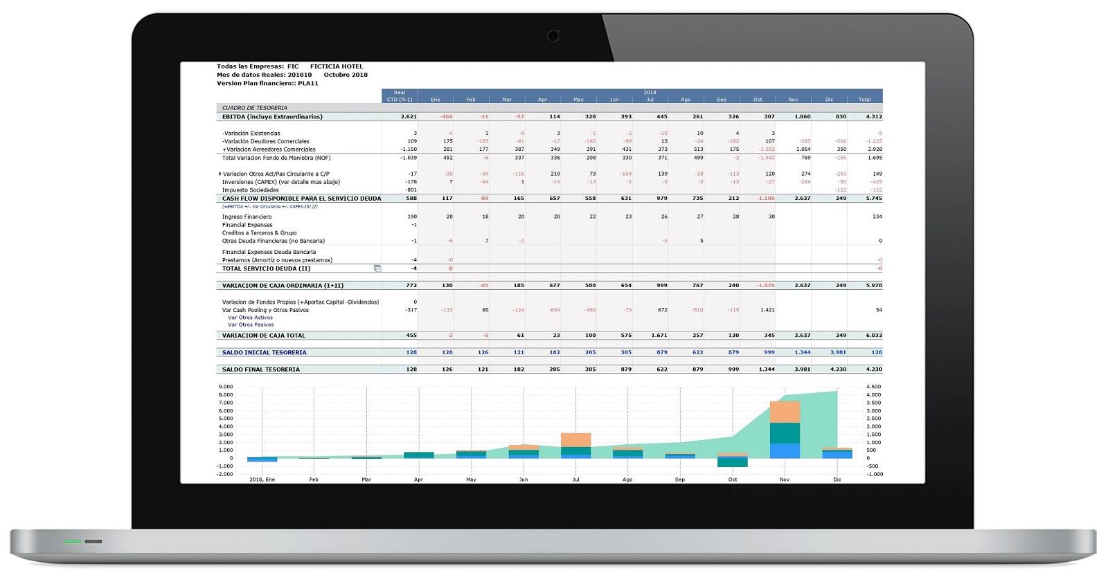 CPM - Presupuesto y Planificación - Cash Flow