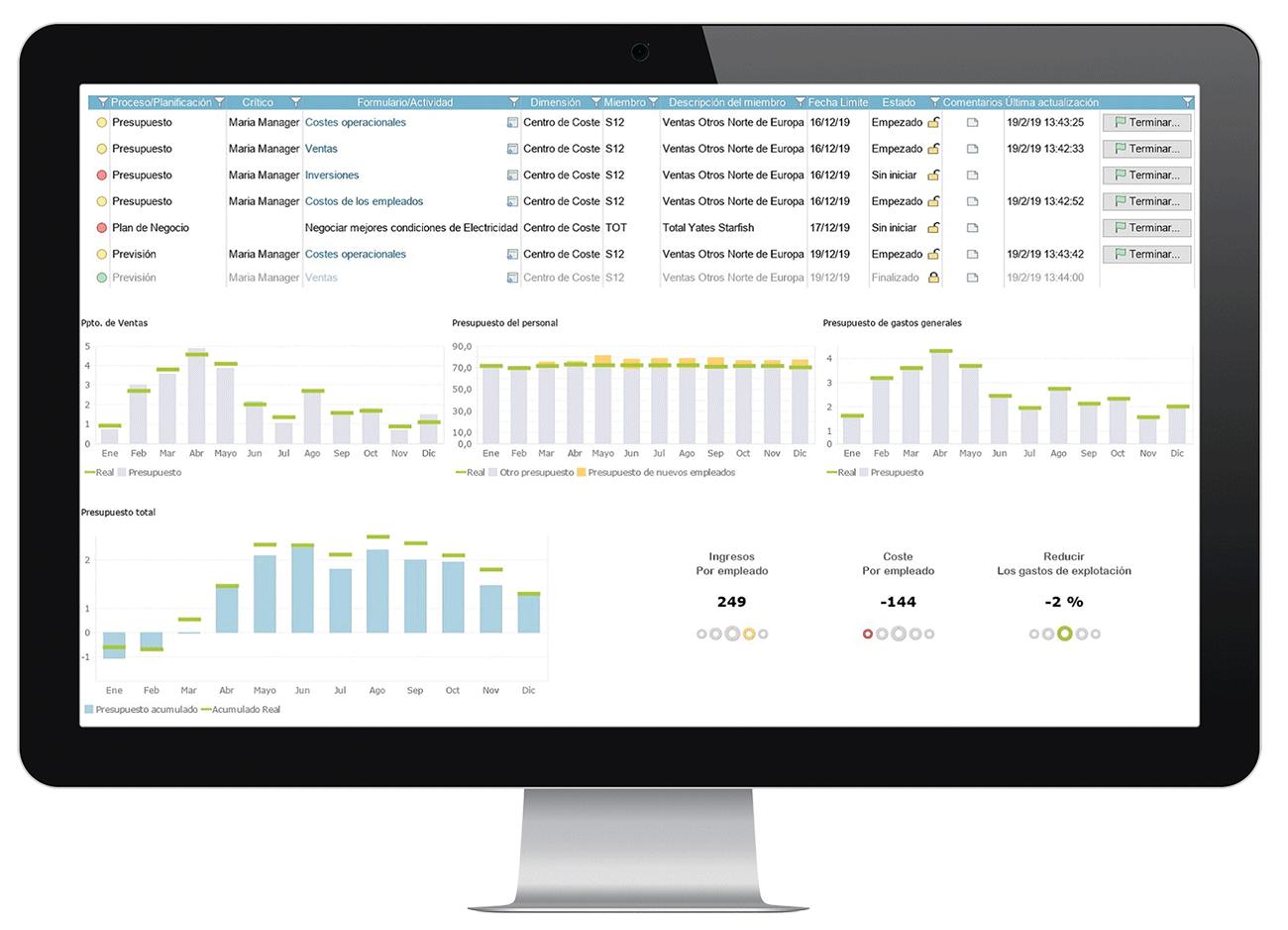 CPM - Presupuesto y Planificación