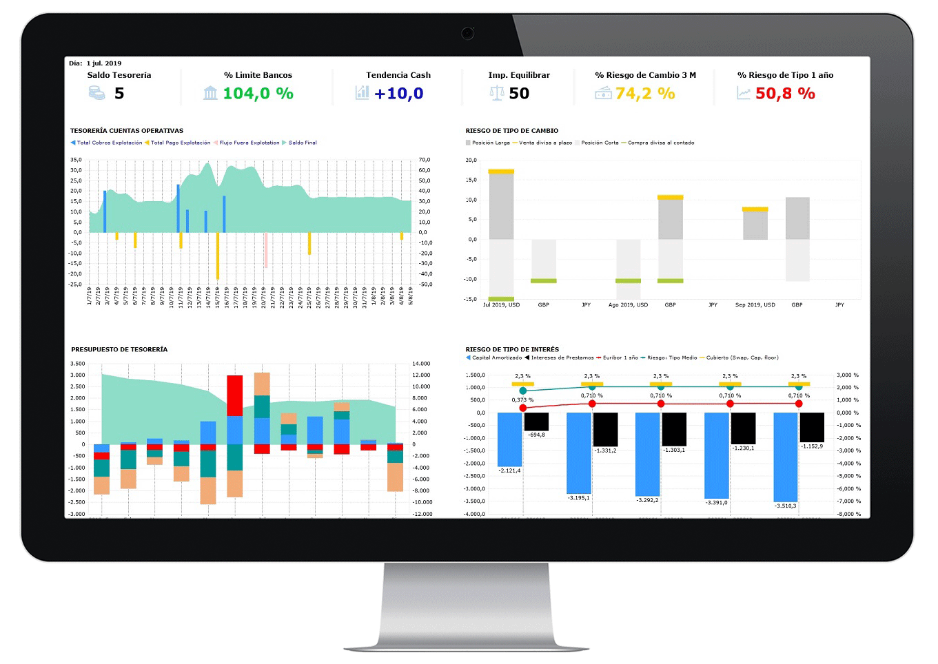 Cash Management Dashboard