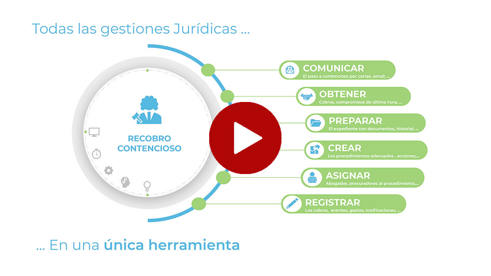 Credit Management - Gestión Contencioso